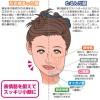 小顔矯正のモニター募集のお知らせ