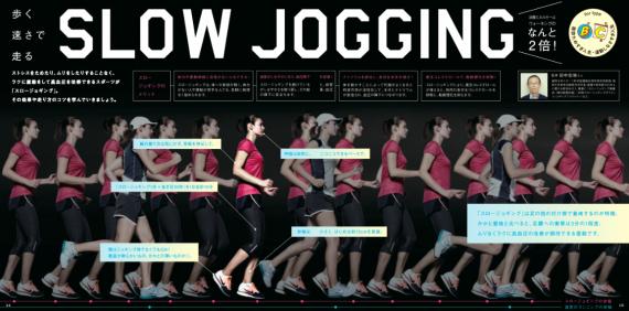 身体に優しいスロージョギングの方法とその効果