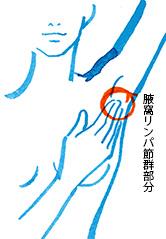 腋窩リンパマッサージ